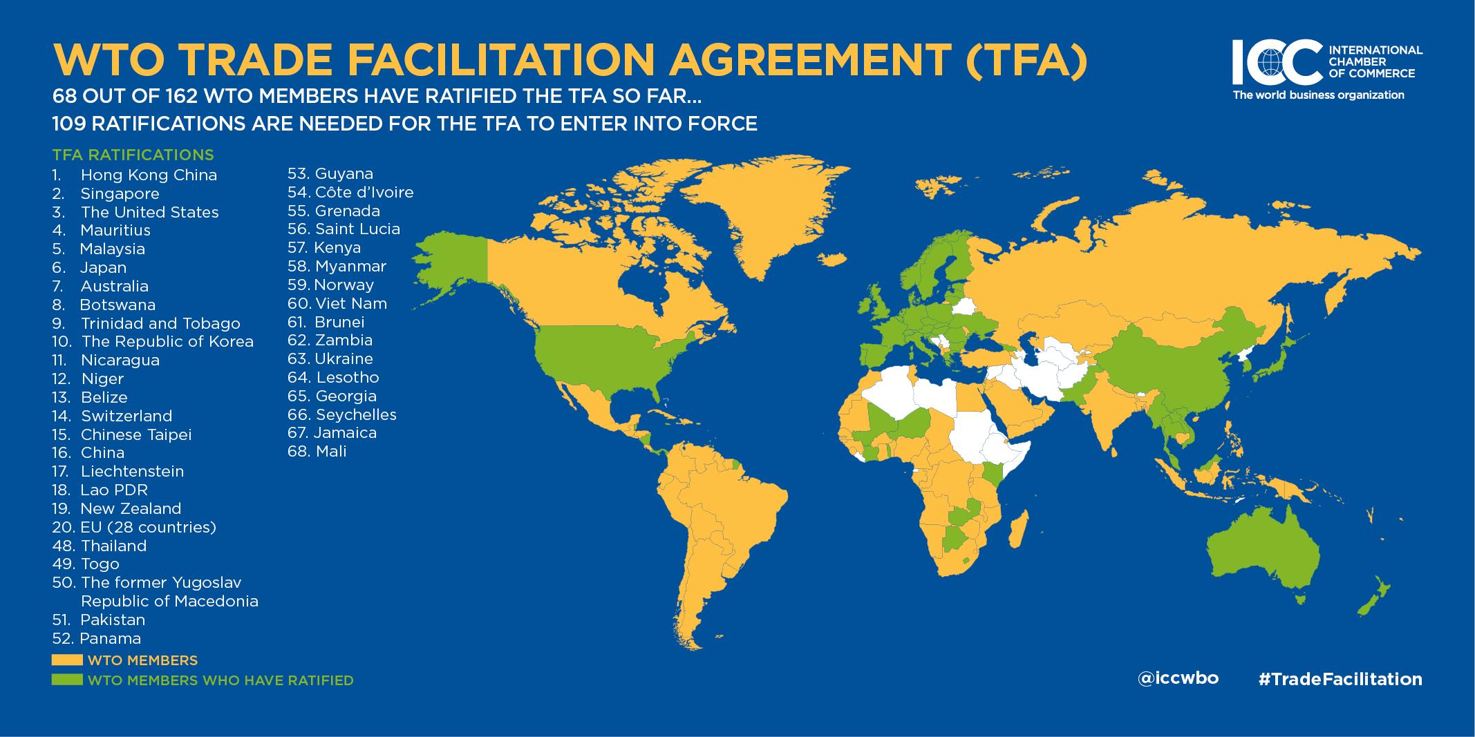 Trade Facilitation Agreement The International Diplomat