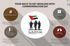 UAE Martyr's Day events approved